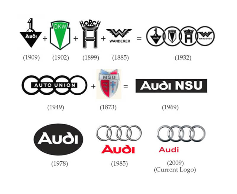 Audi Logo Design History And Evolution