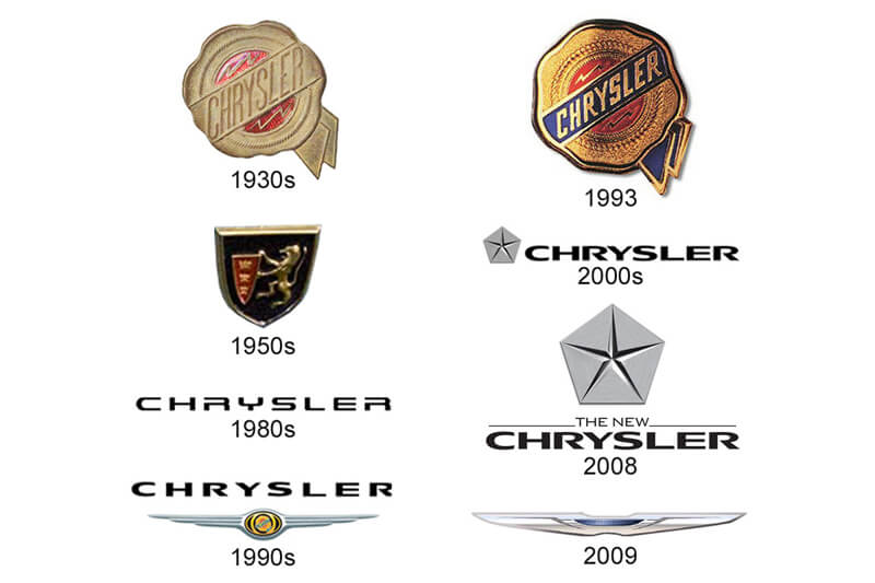Chrysler Logo Design History And Evolution Logorealm