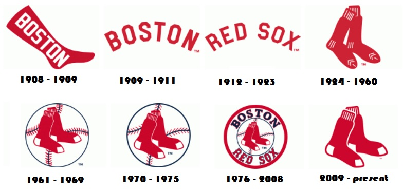 red sox logo evolution