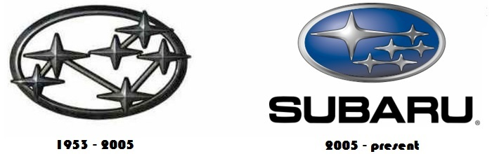 Subaru logo evolution
