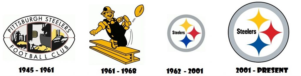 steelers logo design history and evolution logorealm com rh logorealm com Old Steelers Logo steeler logo pic