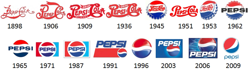 Image result for pepsi logo design